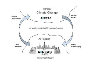 Air quality and Human health