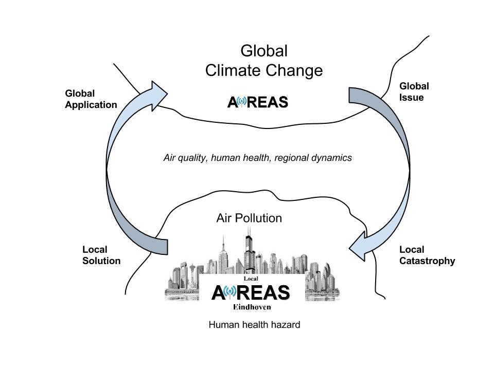 Air quality -> Human health