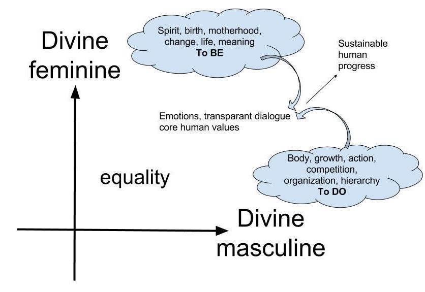 Divine feminine1